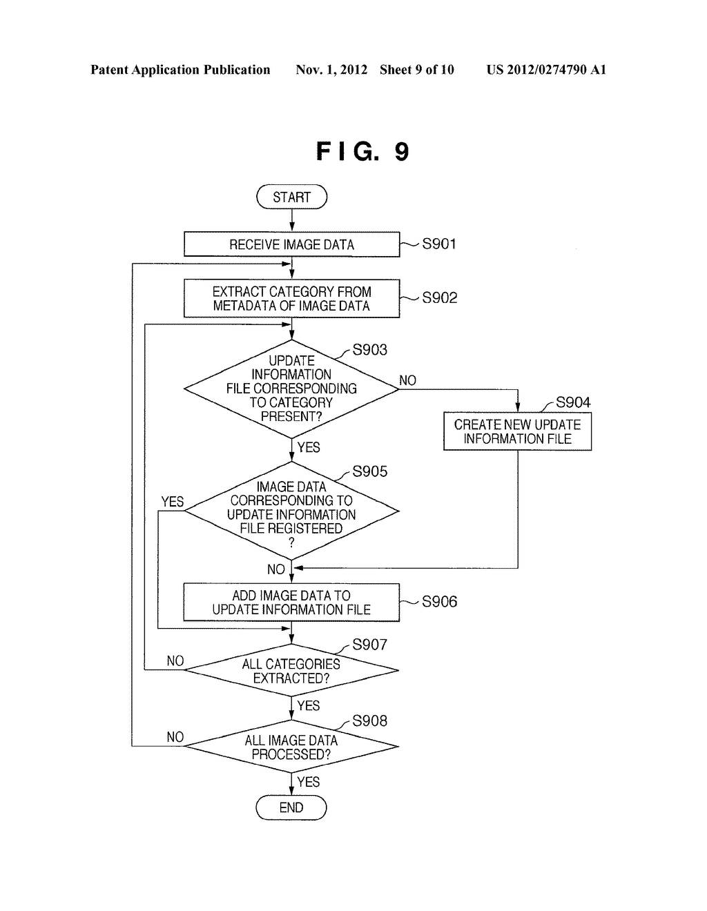 IMAGE SHARING SYSTEM, IMAGE MANAGING SERVER, AND CONTROL METHOD AND     PROGRAM THEREOF - diagram, schematic, and image 10