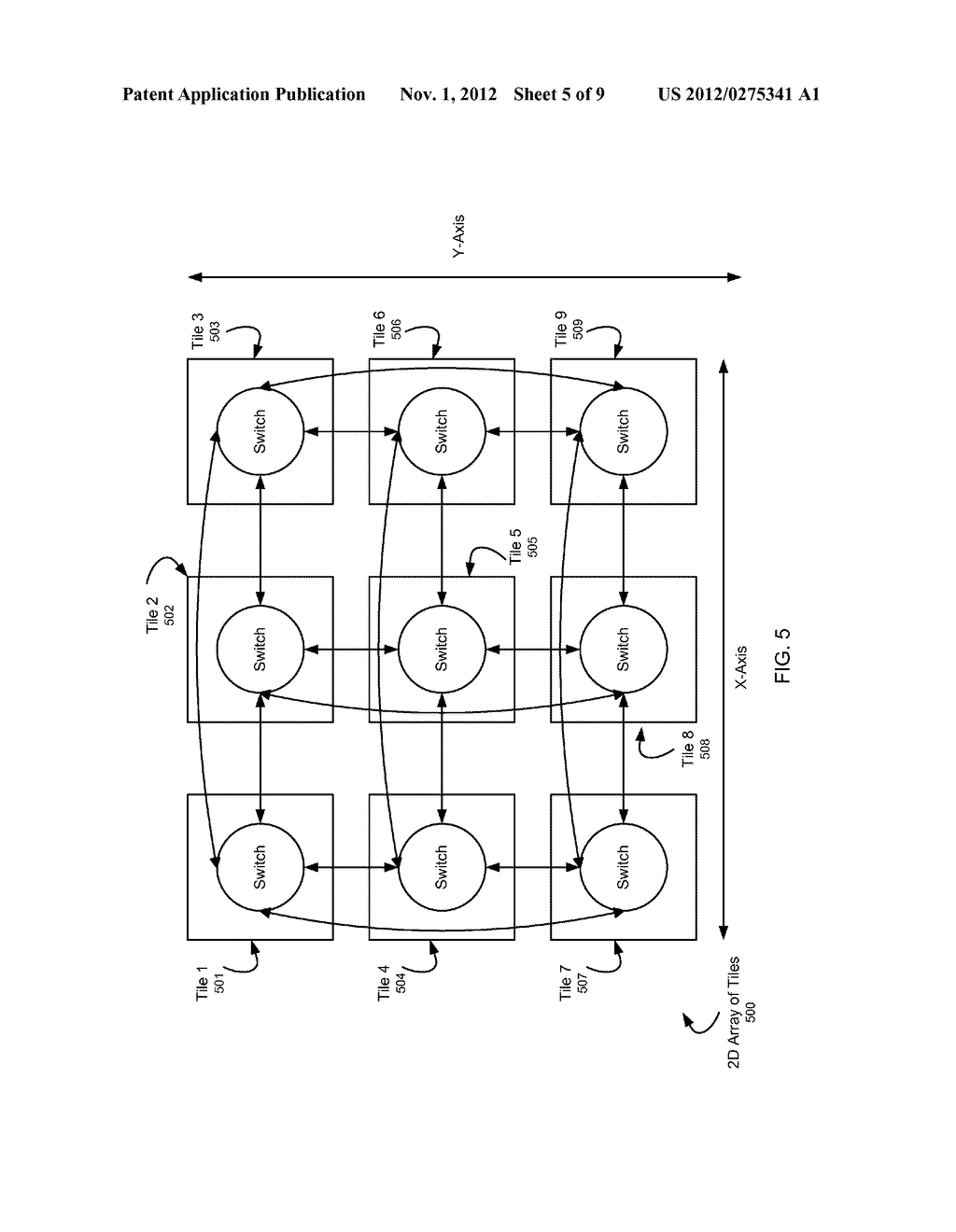 SYSTEM AND METHOD FOR IMPLEMENTING A MULTISTAGE NETWORK USING A     TWO-DIMENSIONAL ARRAY OF TILES - diagram, schematic, and image 06