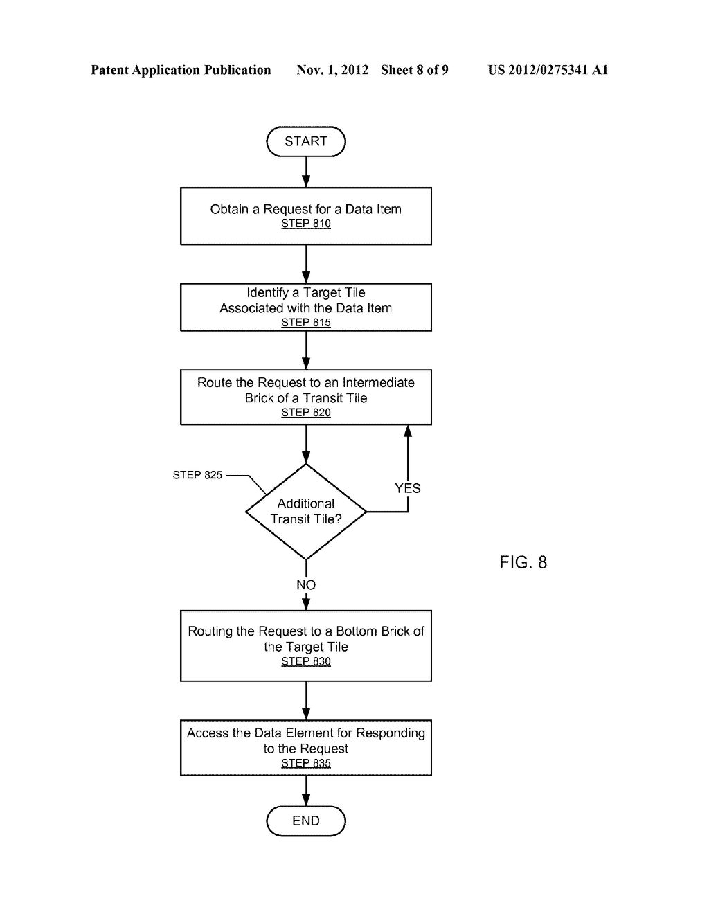 SYSTEM AND METHOD FOR IMPLEMENTING A MULTISTAGE NETWORK USING A     TWO-DIMENSIONAL ARRAY OF TILES - diagram, schematic, and image 09