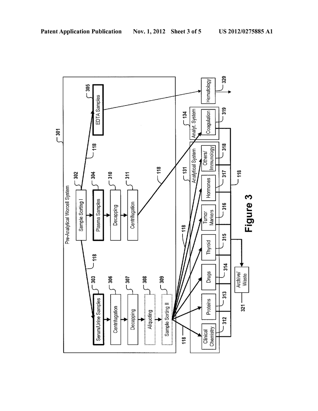 METHOD FOR OPERATING AN AUTOMATED SAMPLE WORKCELL - diagram, schematic, and image 04