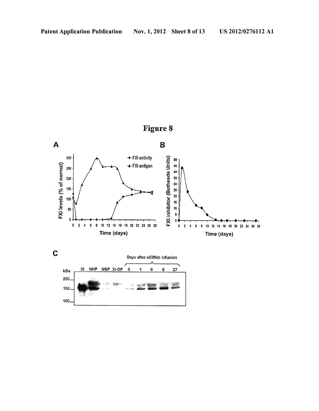 ANTI-FACTOR XI MONOCLONAL ANTIBODIES AND METHODS OF USE THEREOF - diagram, schematic, and image 09