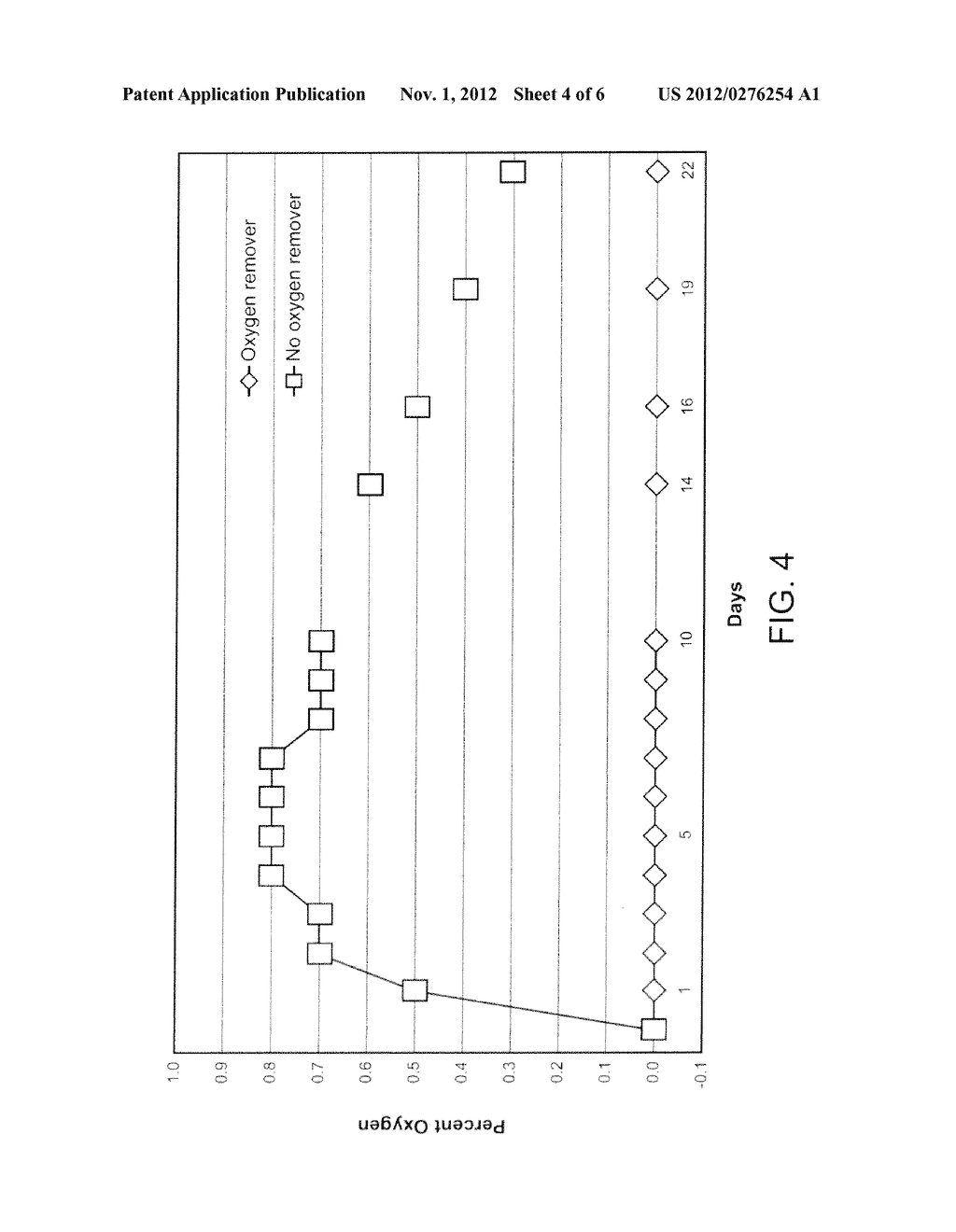 SYSTEM AND METHODS FOR TRANSPORTING OR STORING OXIDATIVELY-DEGRADABLE     FOODSTUFF - diagram, schematic, and image 05