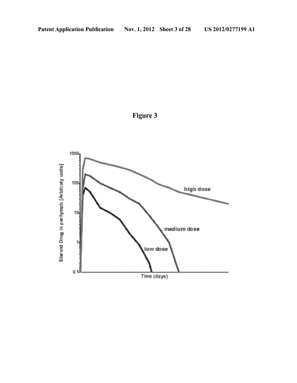 Modulation of Gel Temperature of Poloxamer-Containing Formulations - diagram, schematic, and image 04