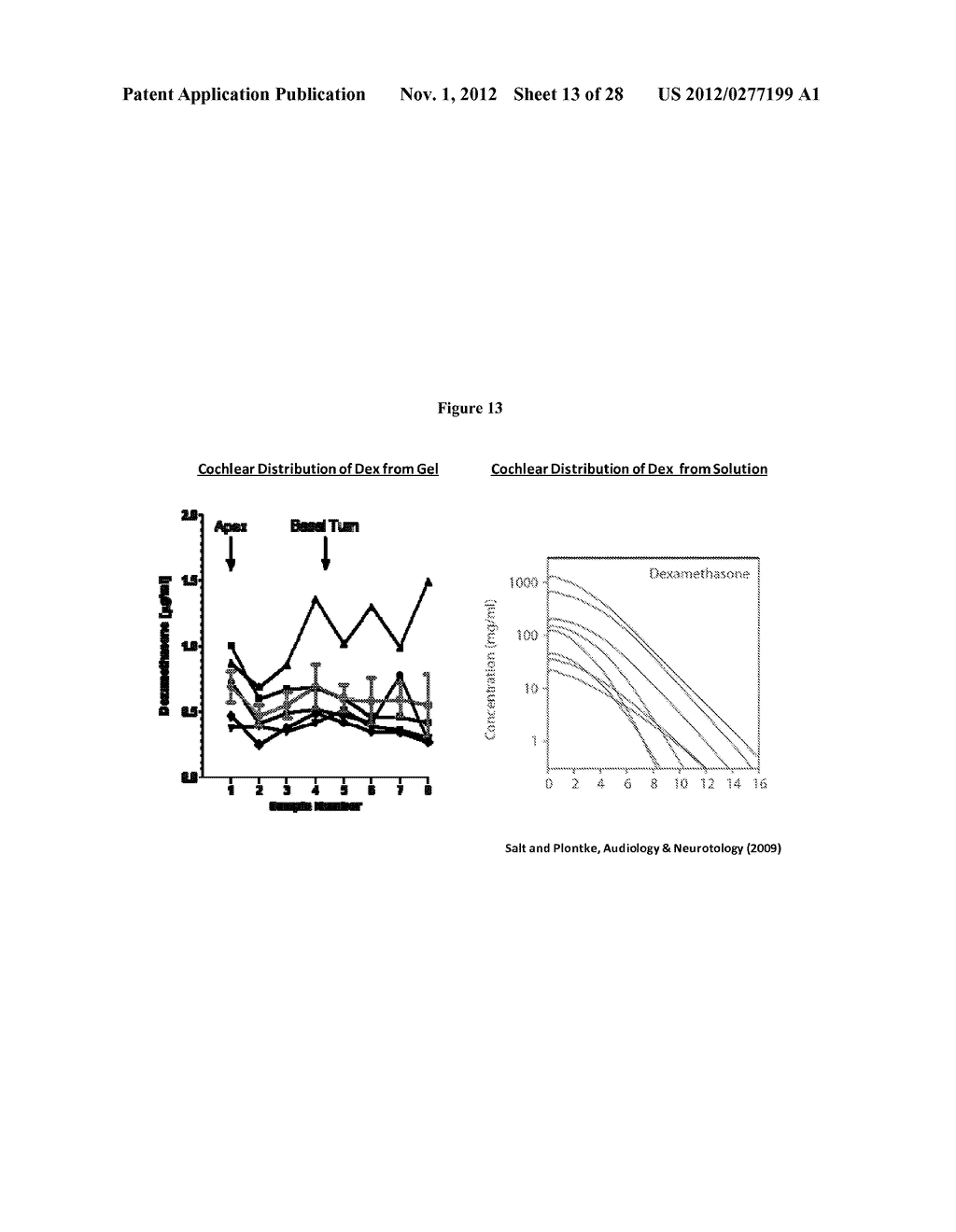 Modulation of Gel Temperature of Poloxamer-Containing Formulations - diagram, schematic, and image 14