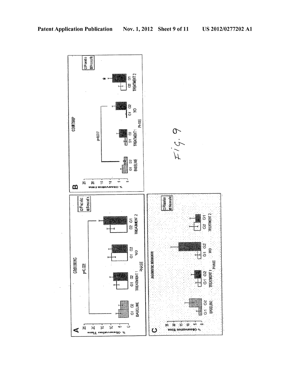 CONTROLLED RELEASE DELIVERY SYSTEM FOR NASAL APPLICATIONS AND METHODS OF     TREATMENT - diagram, schematic, and image 10
