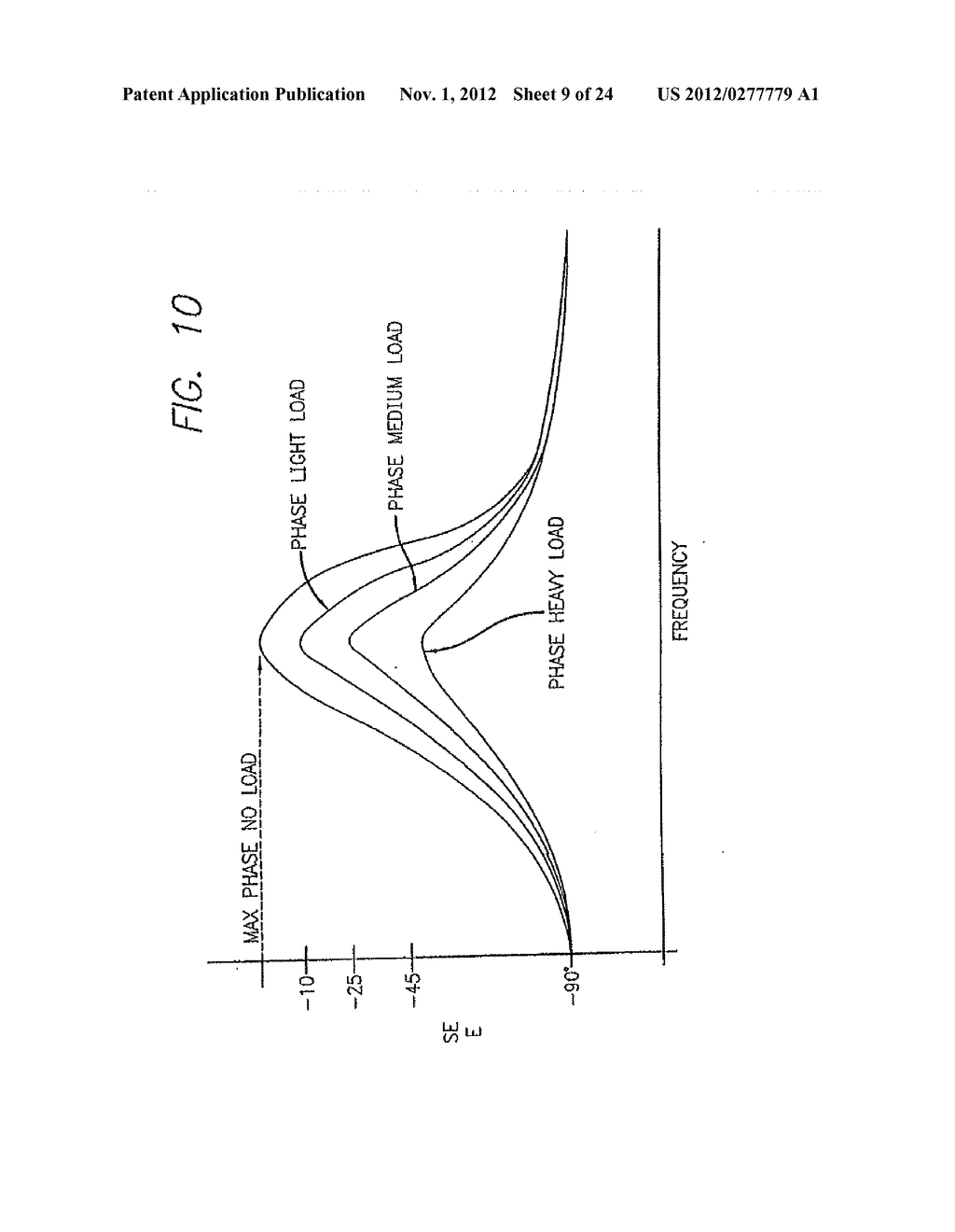 MODULATED PULSED ULTRASONIC POWER DELIVERY SYSTEM AND METHOD - diagram, schematic, and image 10