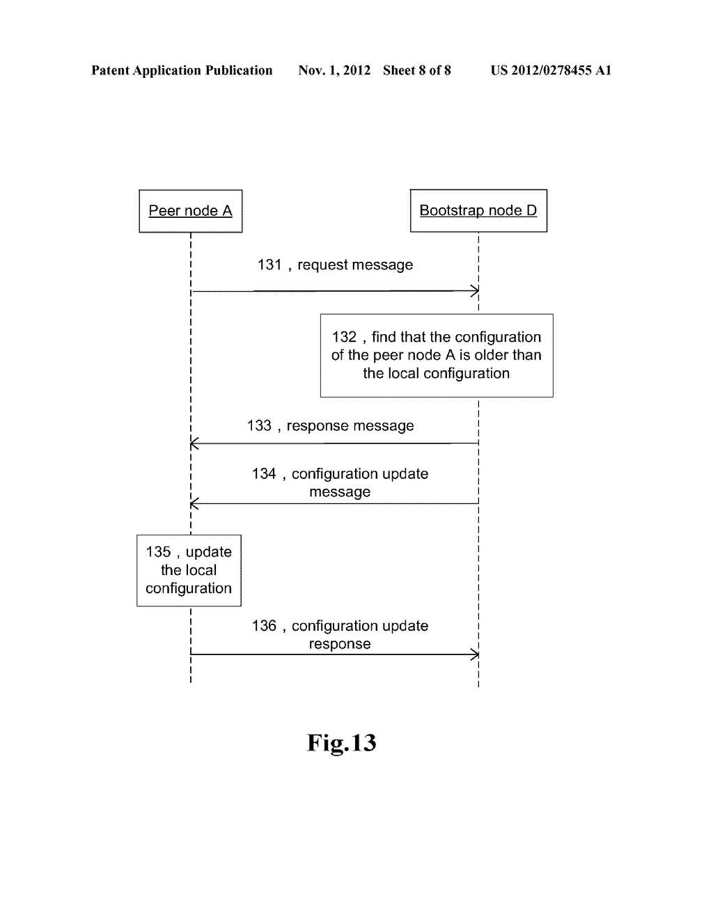 ISSUING METHOD AND SYSTEM FOR CONFIGURATION INFORMATION - diagram, schematic, and image 09
