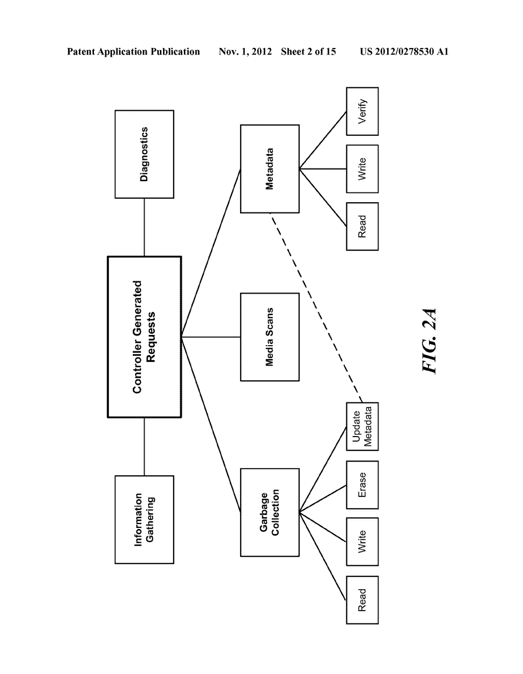 ENFORCING SYSTEM INTENTIONS DURING MEMORY SCHEDULING - diagram, schematic, and image 03