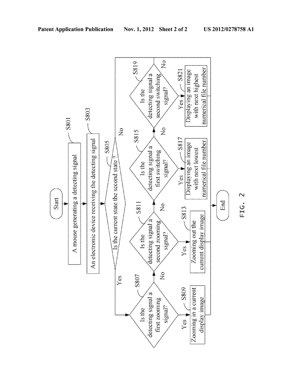 IMAGE BROWSING SYSTEM AND METHOD FOR ZOOMING IMAGES AND METHOD FOR     SWITCHING AMONG IMAGES - diagram, schematic, and image 03