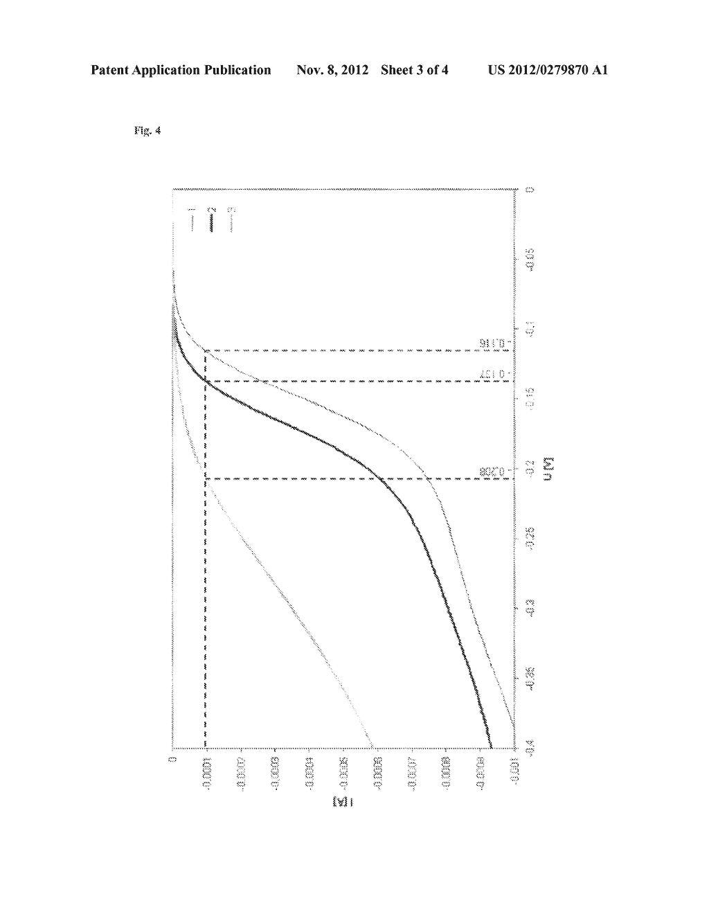 METHOD FOR ELECTROCHEMICAL OXYGEN REDUCTION IN ALKALINE MEDIA - diagram, schematic, and image 04