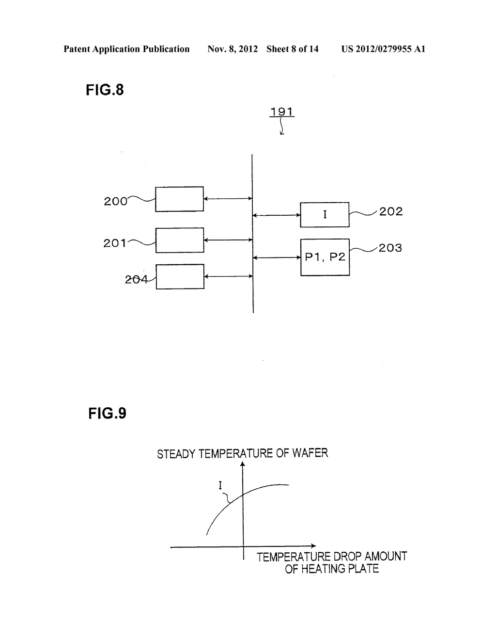 TEMPERATURE CONTROL METHOD OF HEAT PROCESSING PLATE, COMPUTER STORAGE     MEDIUM, AND TEMPERATURE CONTROL APPARATUS OF HEAT PROCESSING PLATE - diagram, schematic, and image 09