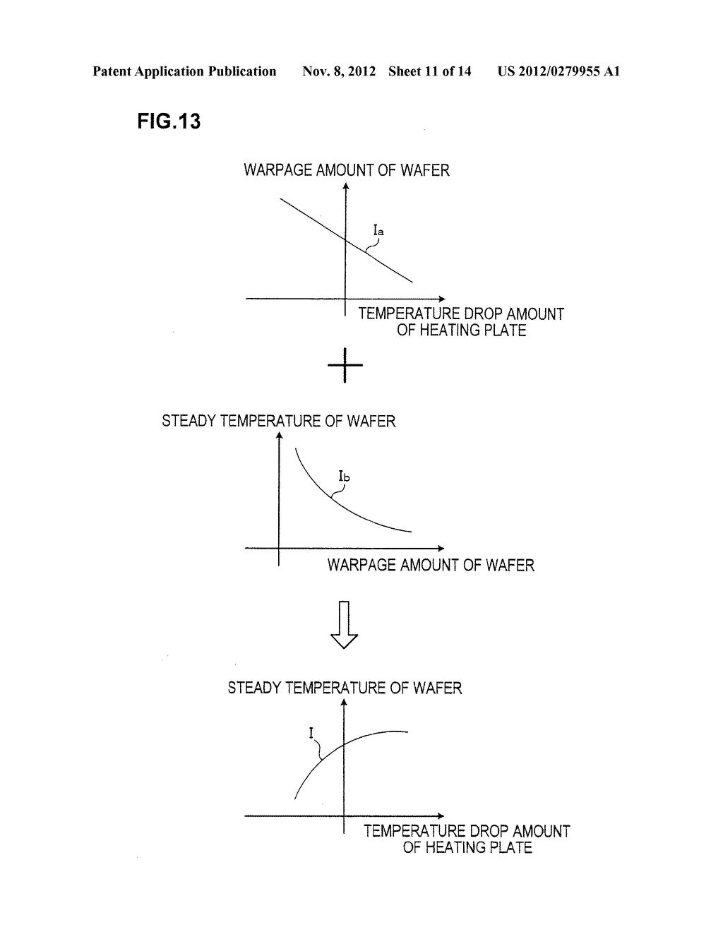 TEMPERATURE CONTROL METHOD OF HEAT PROCESSING PLATE, COMPUTER STORAGE     MEDIUM, AND TEMPERATURE CONTROL APPARATUS OF HEAT PROCESSING PLATE - diagram, schematic, and image 12
