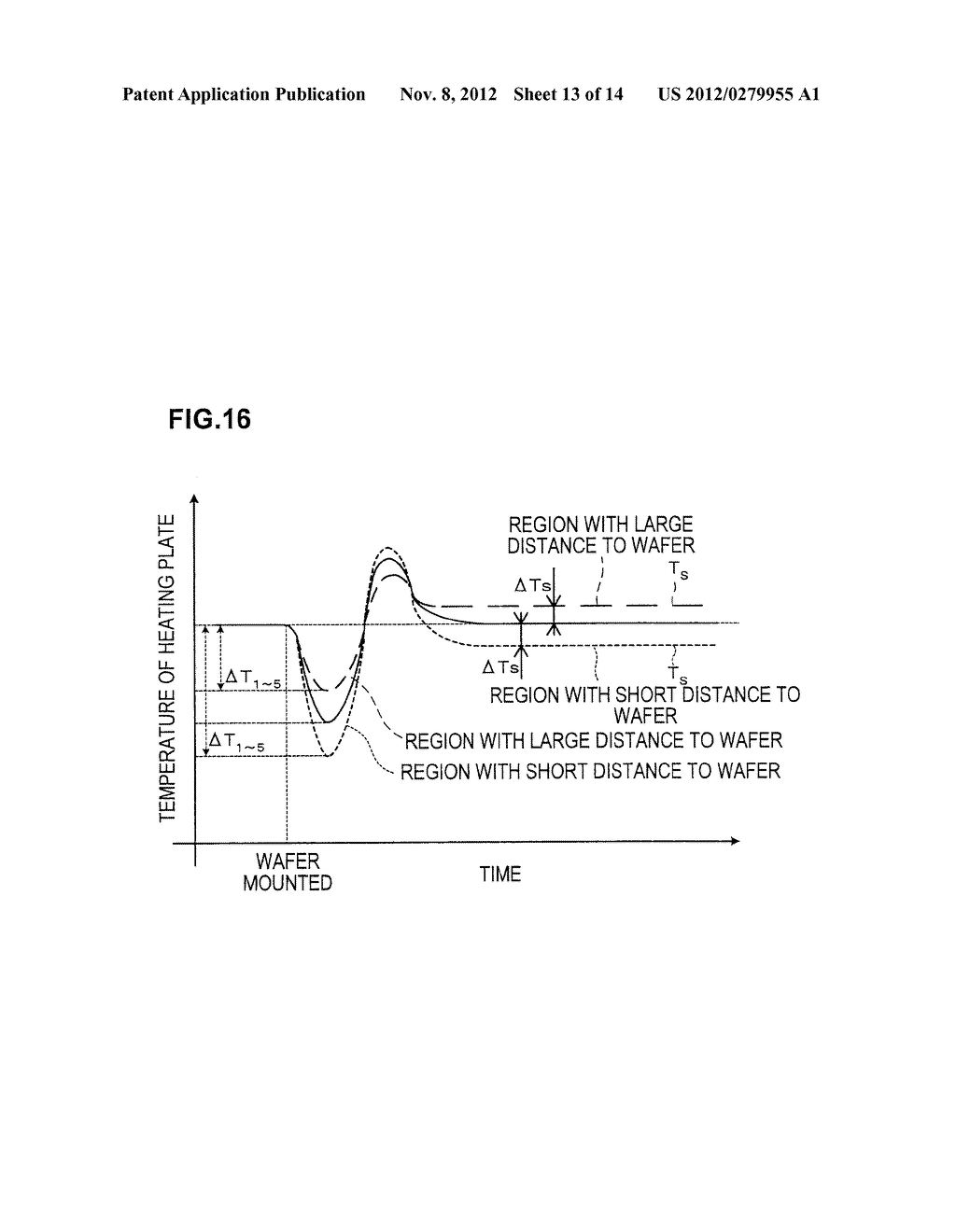TEMPERATURE CONTROL METHOD OF HEAT PROCESSING PLATE, COMPUTER STORAGE     MEDIUM, AND TEMPERATURE CONTROL APPARATUS OF HEAT PROCESSING PLATE - diagram, schematic, and image 14