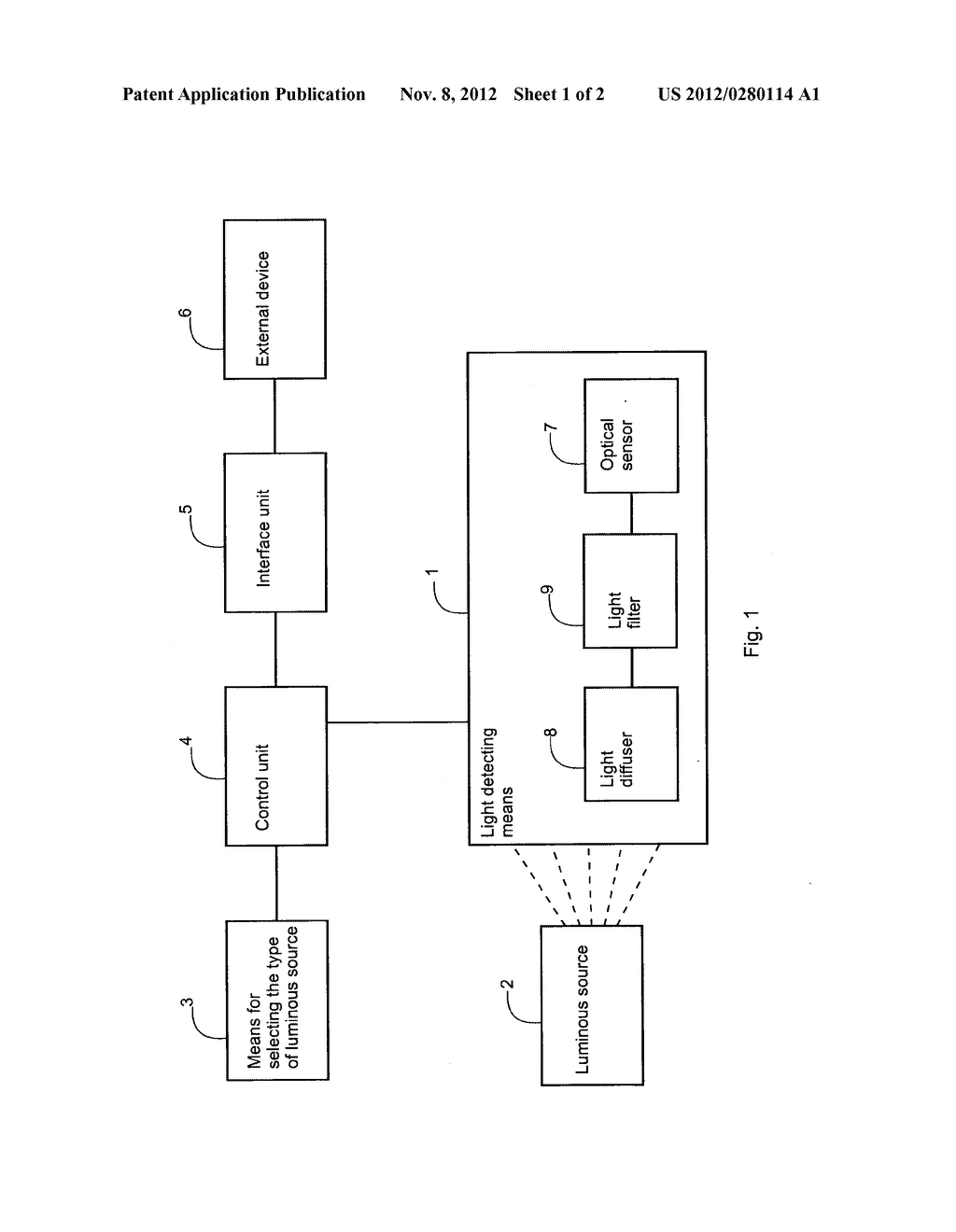 MULTIFUNCTIONAL RADIOMETER, HOSPITAL EQUIPMENT, MULTIUSE MEASUREMENT TOOL,     SYSTEM AND METHOD FOR MEASURING IRRADIANCE IN PHOTOTHERAPY - diagram, schematic, and image 02