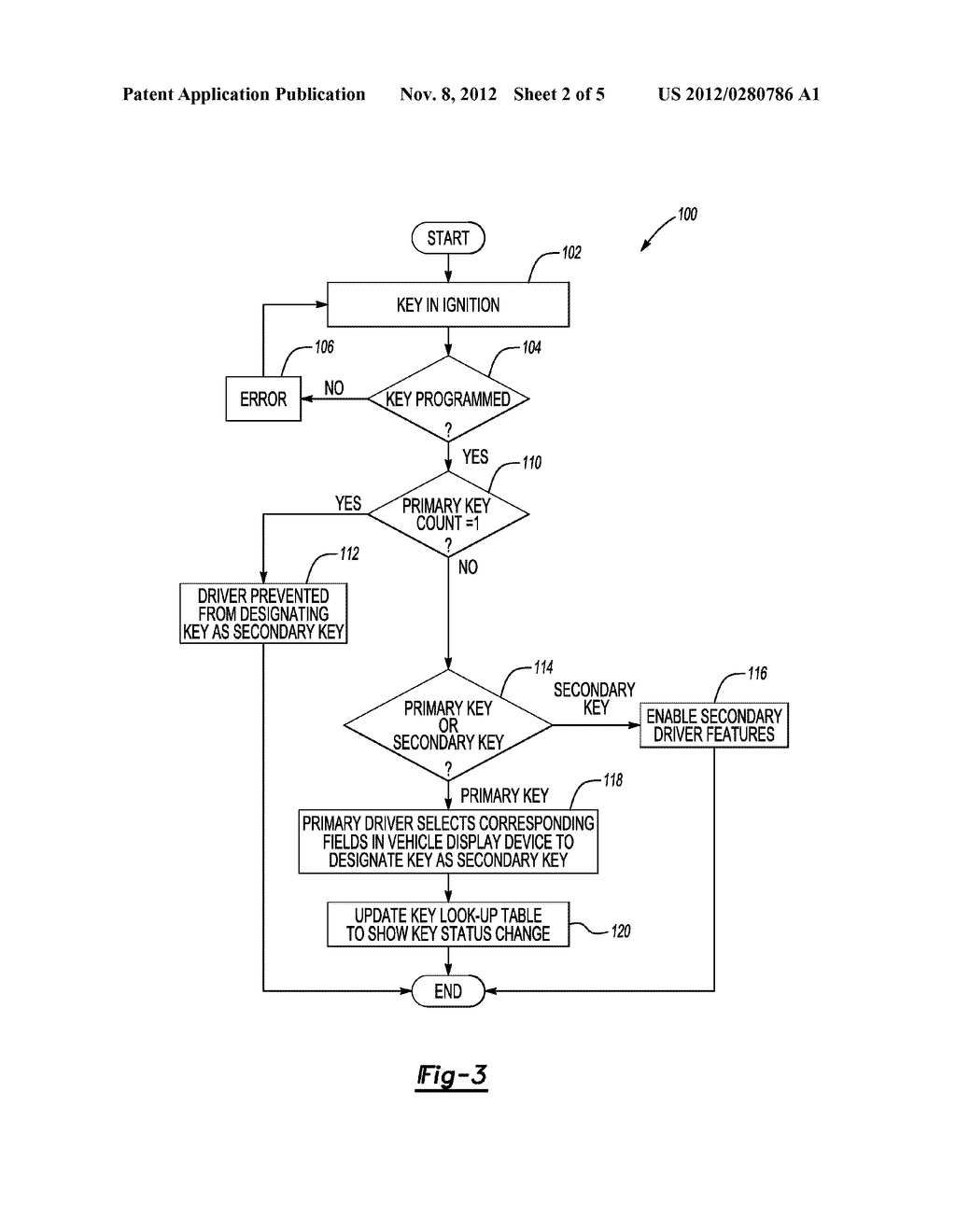 SYSTEM AND METHOD FOR PROGRAMMING KEYS TO VEHICLE TO ESTABLISH PRIMARY AND     SECONDARY DRIVERS - diagram, schematic, and image 03