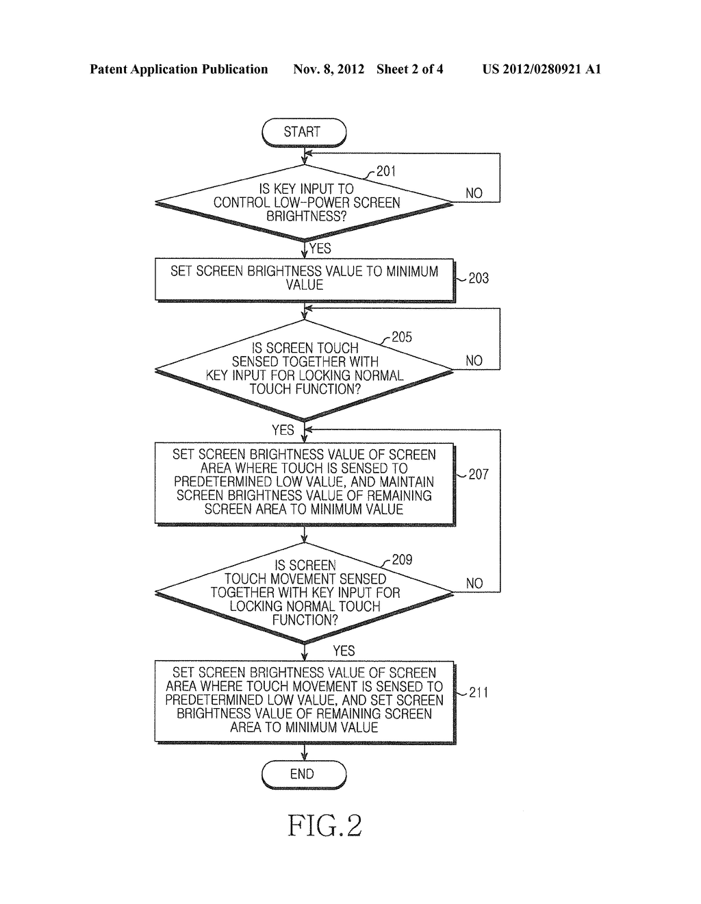 APPARATUS AND METHOD FOR CONTROLLING BRIGHTNESS IN PORTABLE TERMINAL - diagram, schematic, and image 03