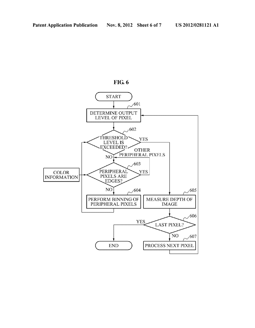 APPARATUS AND METHOD FOR SELECTIVE PIXEL BINNING - diagram, schematic, and image 07