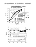 THERMALLY ASSISTED DIELECTRIC CHARGE TRAPPING FLASH diagram and image