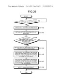BIOMETRIC AUTHENTICATION DEVICE, BIOMETRIC INFORMATION PROCESSING DEVICE,     BIOMETRIC AUTHENTICATION SYSTEM, BIOMETRIC AUTHENTICATION SERVER,     BIOMETRIC AUTHENTICATION CLIENT, AND BIOMETRIC AUTHENTICATION DEVICE     CONTROLLING METHOD diagram and image