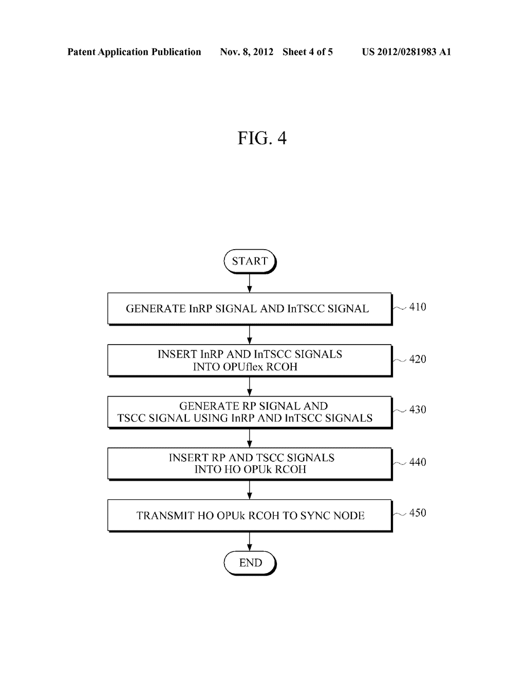 METHOD AND APPARATUS FOR GENERATING RESIZE CONTROL OVERHEAD IN OPTICAL     TRANSPORT NETWORK - diagram, schematic, and image 05