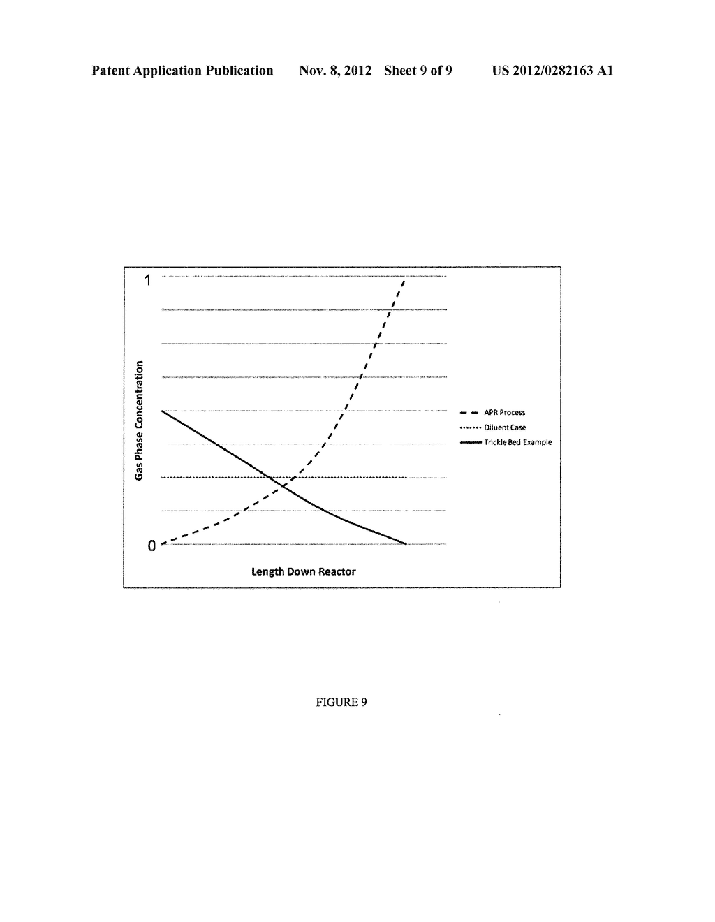 Method of Producing Gaseous Products Using a Downflow Reactor - diagram, schematic, and image 10