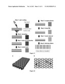 Nanostructured Silicon with Useful Thermoelectric Properties diagram and image