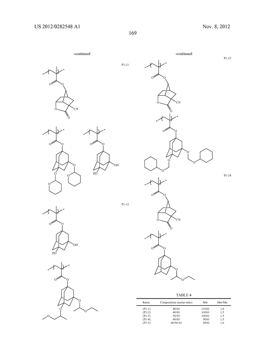 PATTERN FORMING METHOD, ACTINIC RAY-SENSITIVE OR RADIATION-SENSITIVE RESIN     COMPOSITION AND RESIST FILM - diagram, schematic, and image 170