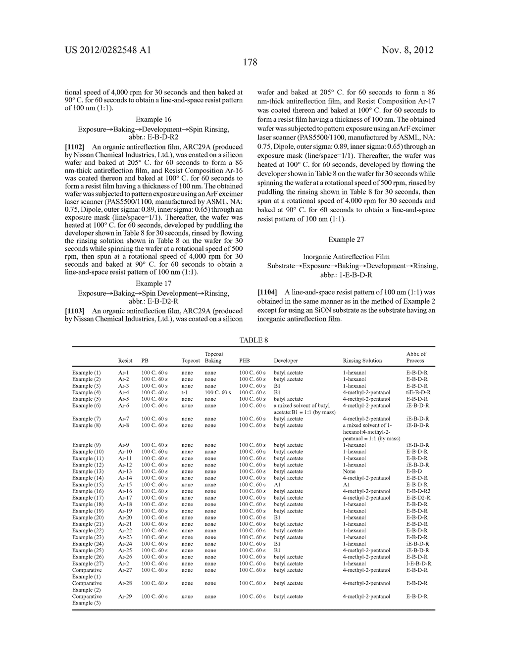 PATTERN FORMING METHOD, ACTINIC RAY-SENSITIVE OR RADIATION-SENSITIVE RESIN     COMPOSITION AND RESIST FILM - diagram, schematic, and image 179