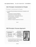 ISO9001 IMPLEMENTATION WORKSHOP diagram and image