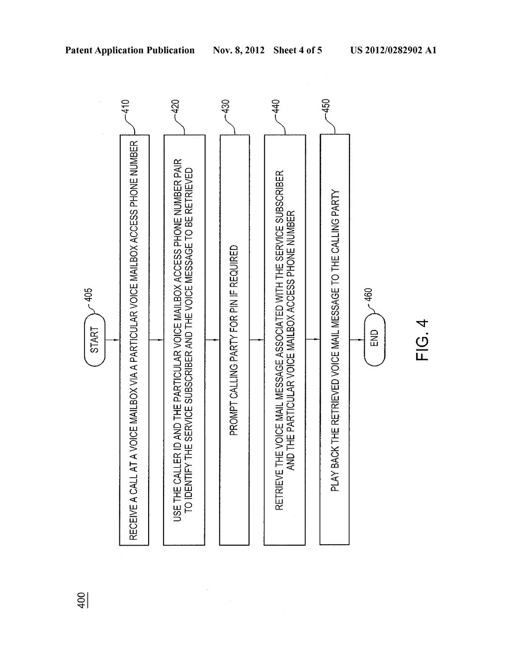 METHOD AND APPARATUS FOR RANDOM ACCESS OF VOICE MAIL MESSAGES - diagram, schematic, and image 05