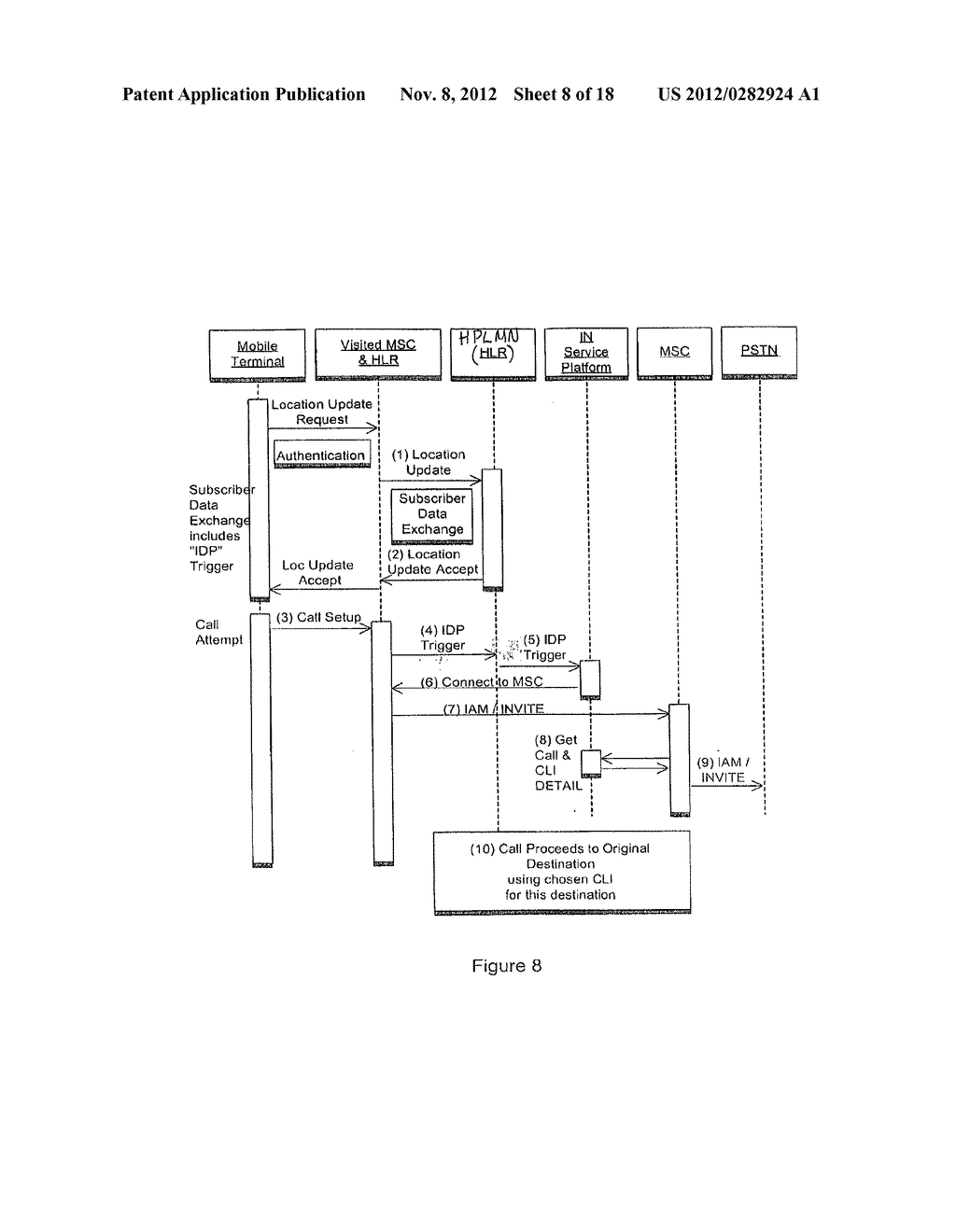 Subscriber Identification Management Broker for Fixed/Mobile Networks - diagram, schematic, and image 09