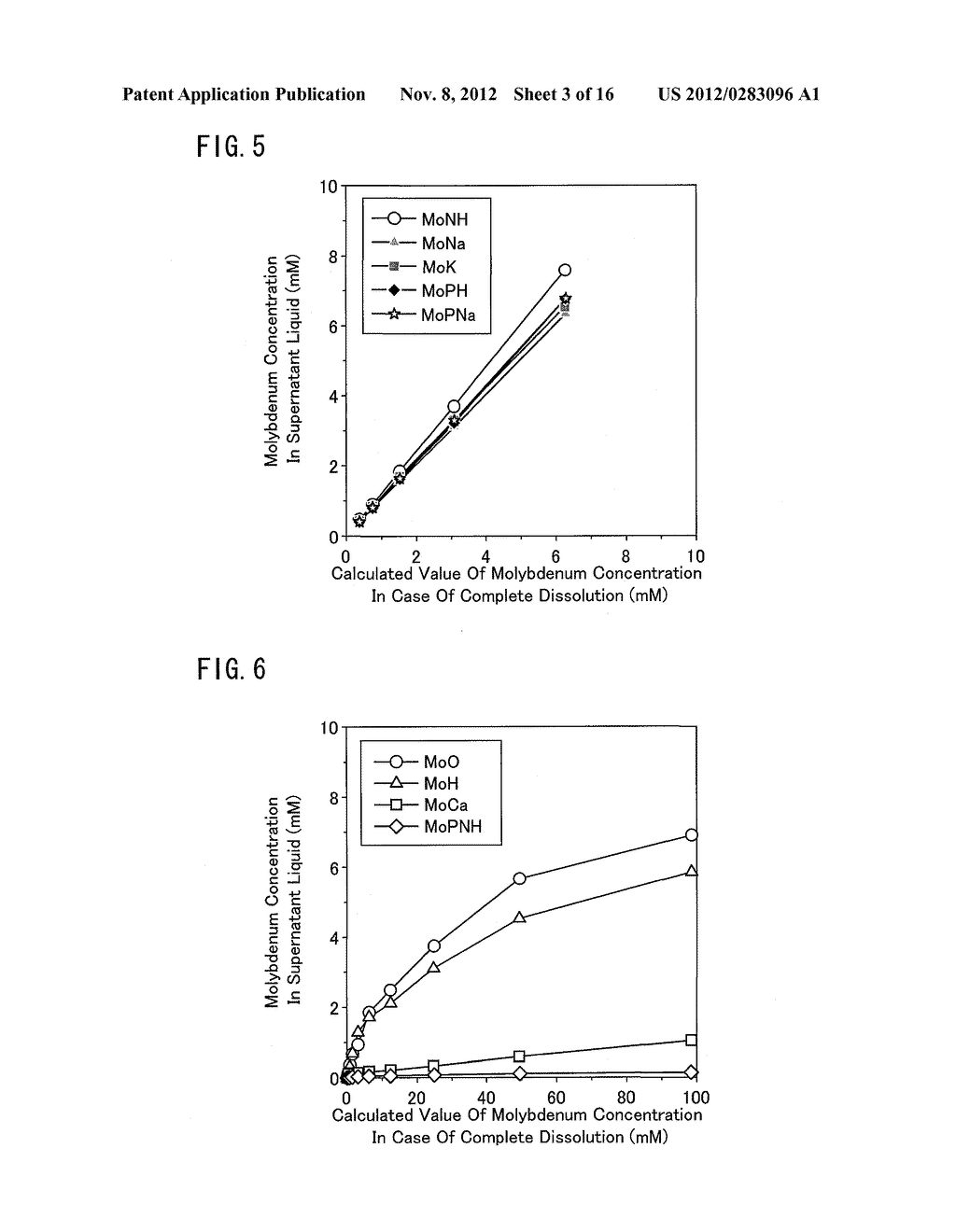 AGENT FOR IMPROVING PLANT GROWTH, SEEDS, AND METHOD FOR IMPROVING PLANT     GROWTH - diagram, schematic, and image 04