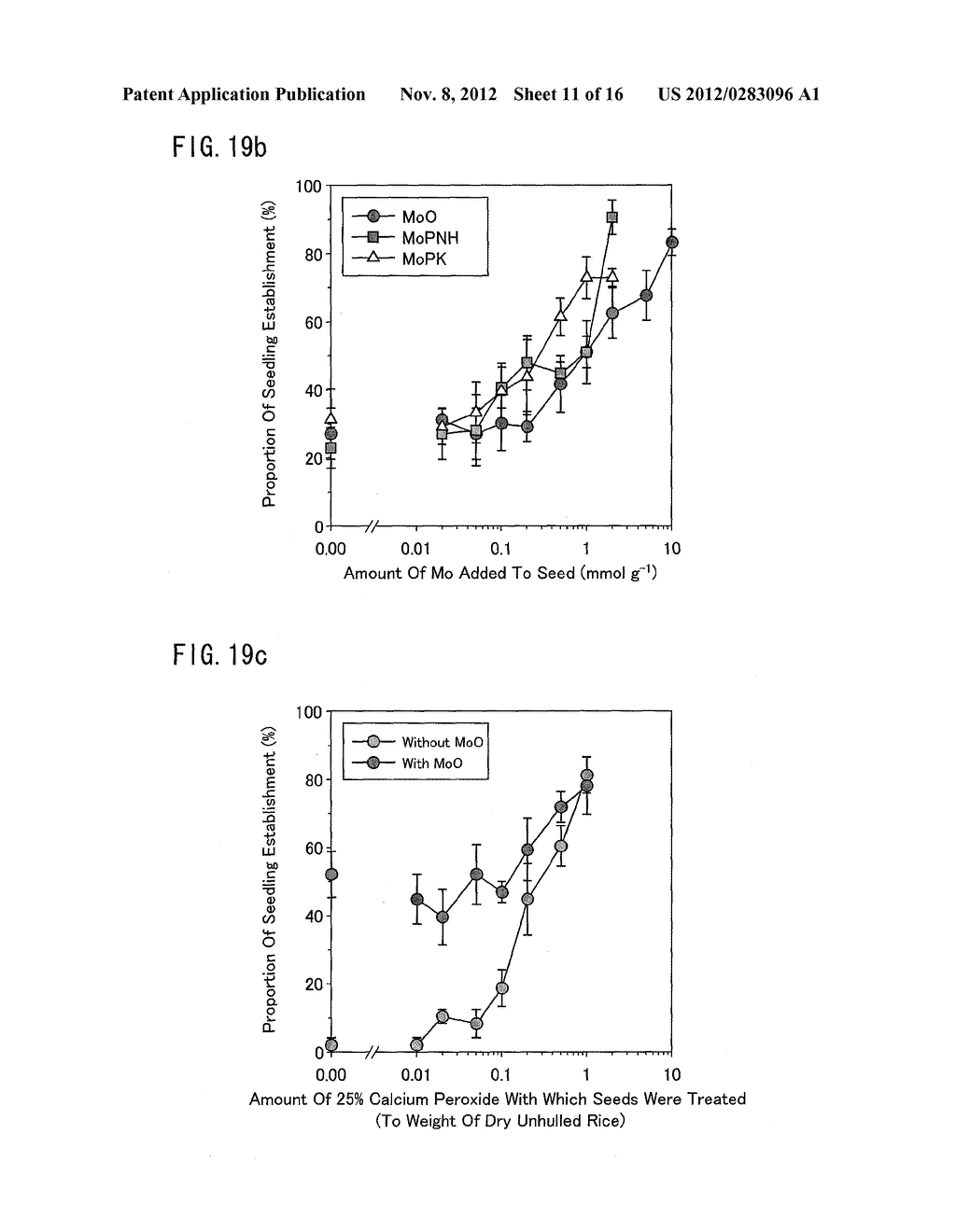 AGENT FOR IMPROVING PLANT GROWTH, SEEDS, AND METHOD FOR IMPROVING PLANT     GROWTH - diagram, schematic, and image 12