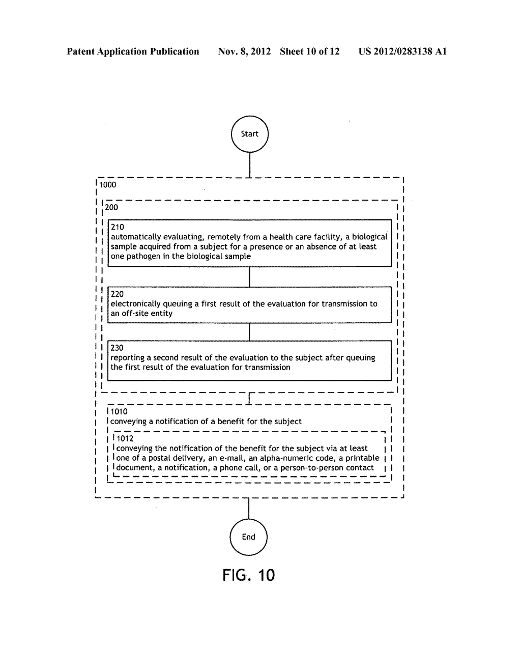 System and device for reporting a result of an evaluation of a sample     after queuing the result for transmission - diagram, schematic, and image 11