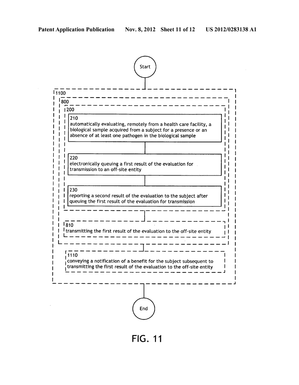 System and device for reporting a result of an evaluation of a sample     after queuing the result for transmission - diagram, schematic, and image 12