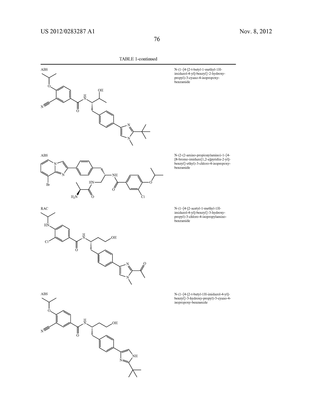 CERTAIN CHEMICAL ENTITIES, COMPOSITIONS, AND METHODS - diagram, schematic, and image 77