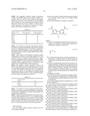 UV-LED CURABLE COMPOSITIONS AND INKS diagram and image