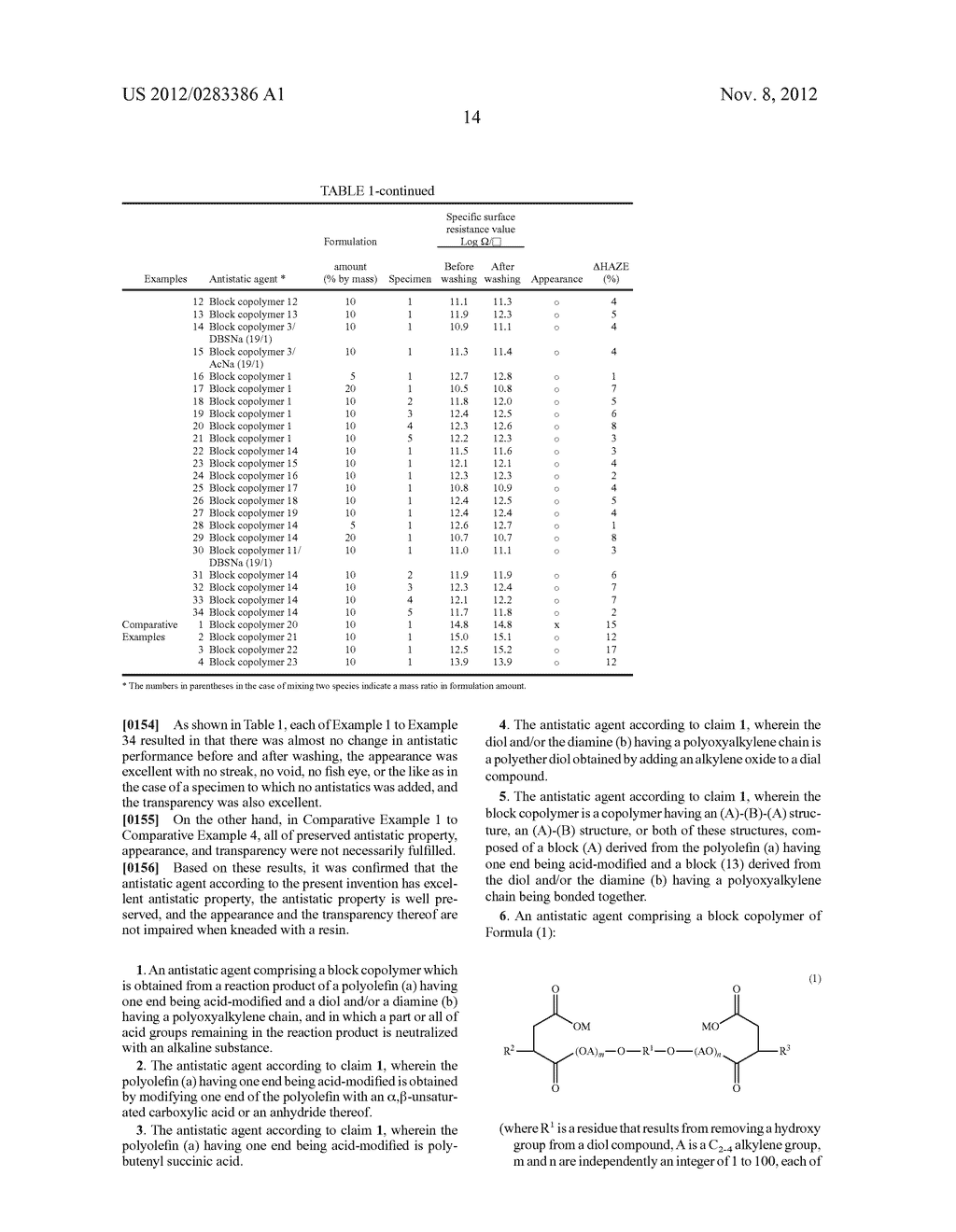 ANTISTATIC AGENT AND RESIN COMPOSITION CONTAINING SAME - diagram, schematic, and image 15