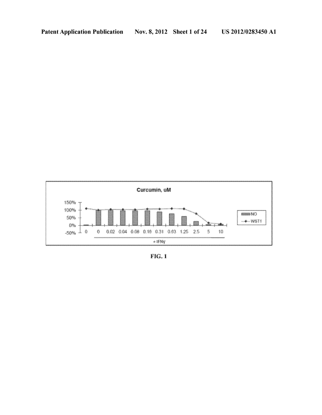 COMPOUNDS INCLUDING AN ANTI-INFLAMMATORY PHARMACORE AND METHODS OF USE - diagram, schematic, and image 02