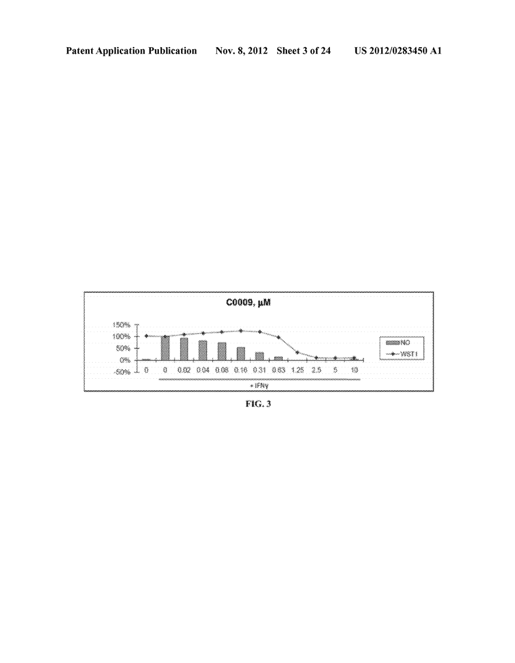 COMPOUNDS INCLUDING AN ANTI-INFLAMMATORY PHARMACORE AND METHODS OF USE - diagram, schematic, and image 04