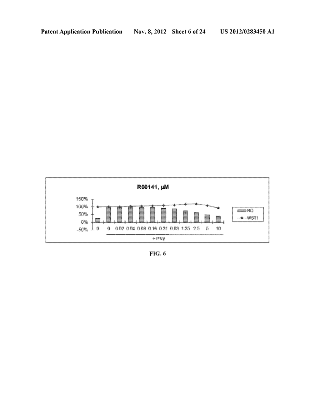 COMPOUNDS INCLUDING AN ANTI-INFLAMMATORY PHARMACORE AND METHODS OF USE - diagram, schematic, and image 07