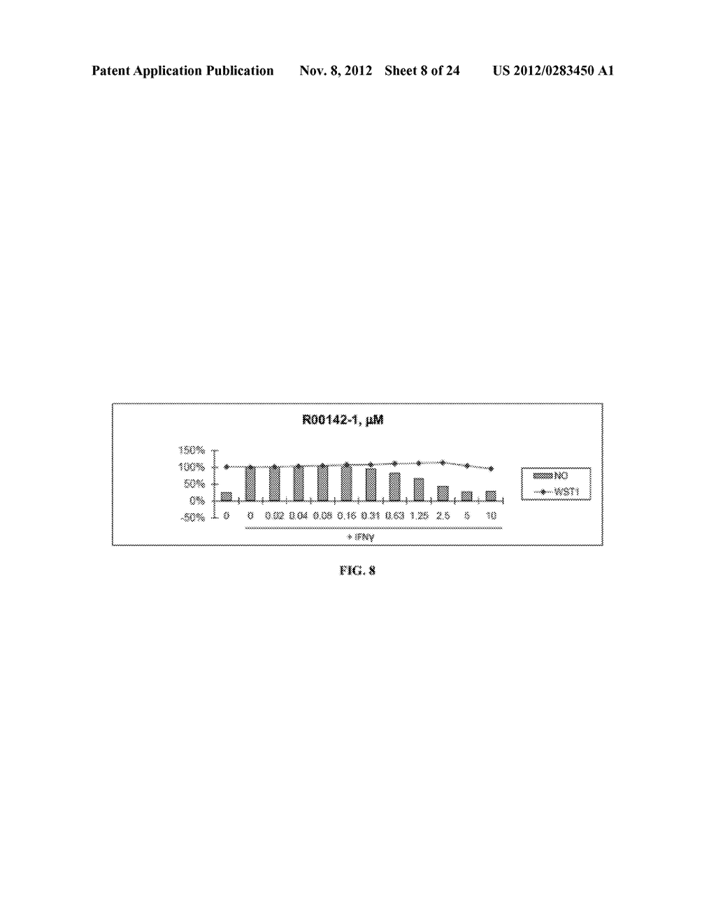 COMPOUNDS INCLUDING AN ANTI-INFLAMMATORY PHARMACORE AND METHODS OF USE - diagram, schematic, and image 09