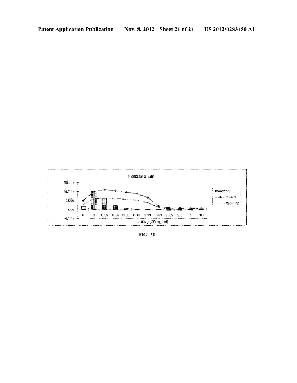 COMPOUNDS INCLUDING AN ANTI-INFLAMMATORY PHARMACORE AND METHODS OF USE - diagram, schematic, and image 22