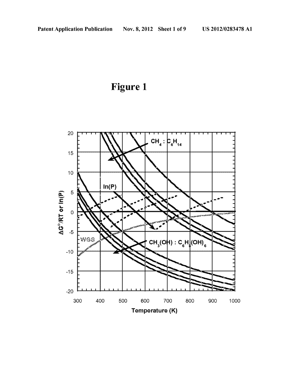 METHODS AND SYSTEMS FOR GENERATING POLYOLS - diagram, schematic, and image 02