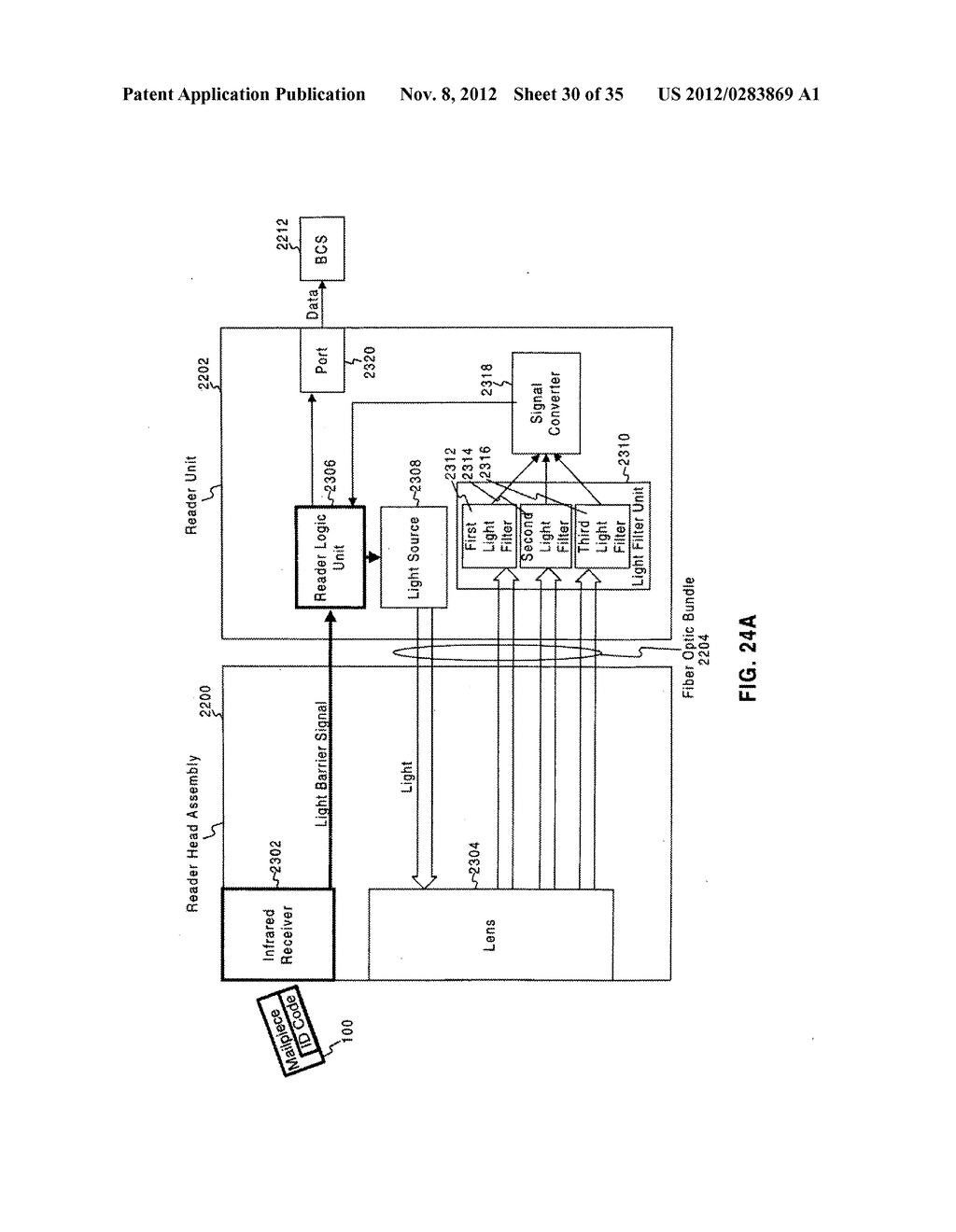 APPARATUS AND METHODS FOR IDENTIFYING AND PROCESSING MAIL USING AN     IDENTIFICATION CODE - diagram, schematic, and image 31