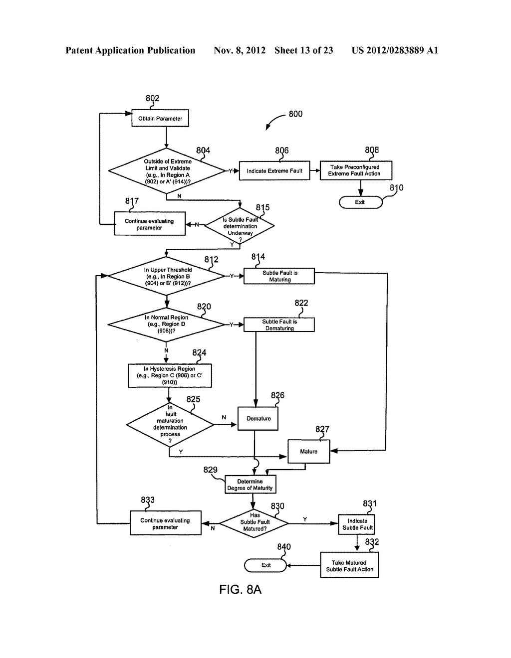 Method, a system, a computer-readable medium, and a power controlling     apparatus for applying and distributing power - diagram, schematic, and image 14