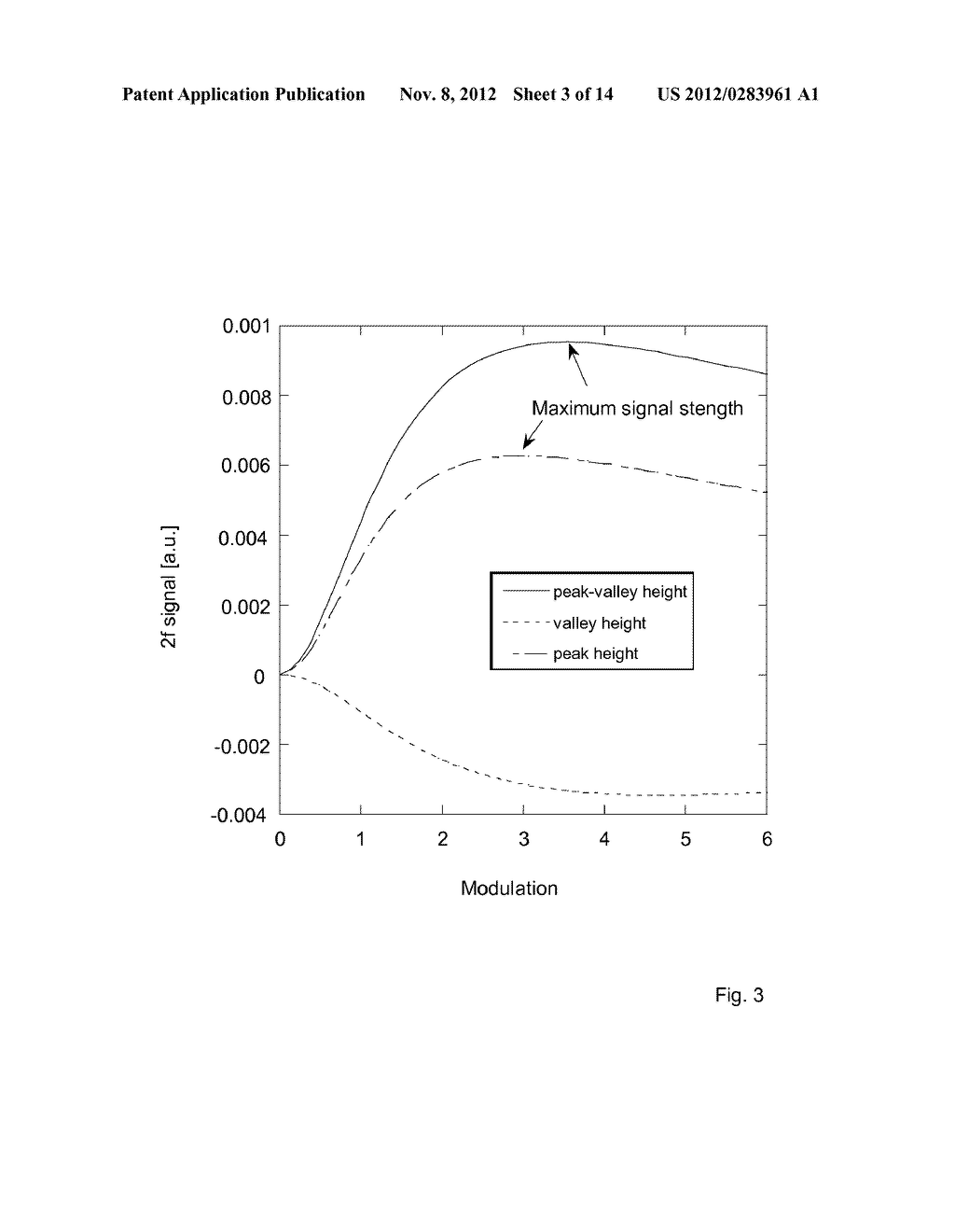 METHOD AND APPARATUS FOR DETECTING A GAS CONCENTRATION WITH REDUCED     PRESSURE DEPENDENCY - diagram, schematic, and image 04