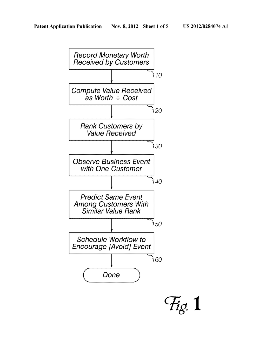Method and Apparatus for Business Planning & Prediction Using Value Rank - diagram, schematic, and image 02