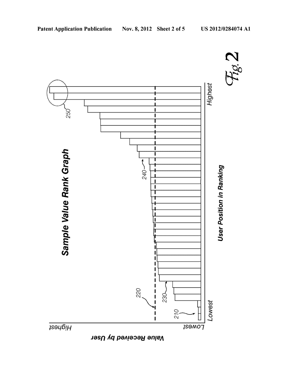 Method and Apparatus for Business Planning & Prediction Using Value Rank - diagram, schematic, and image 03