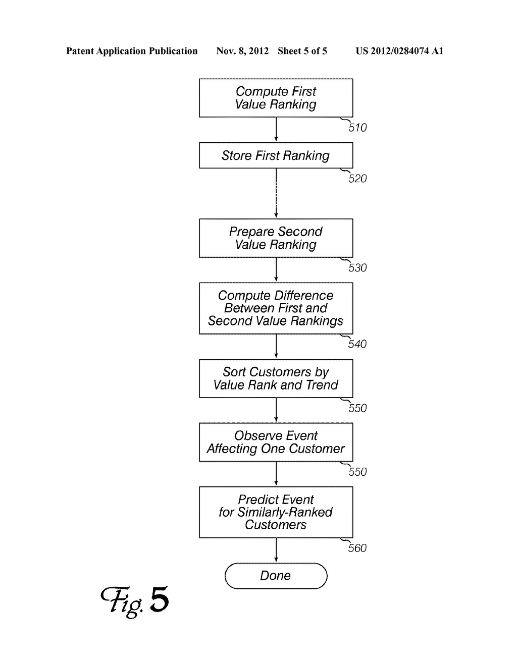 Method and Apparatus for Business Planning & Prediction Using Value Rank - diagram, schematic, and image 06